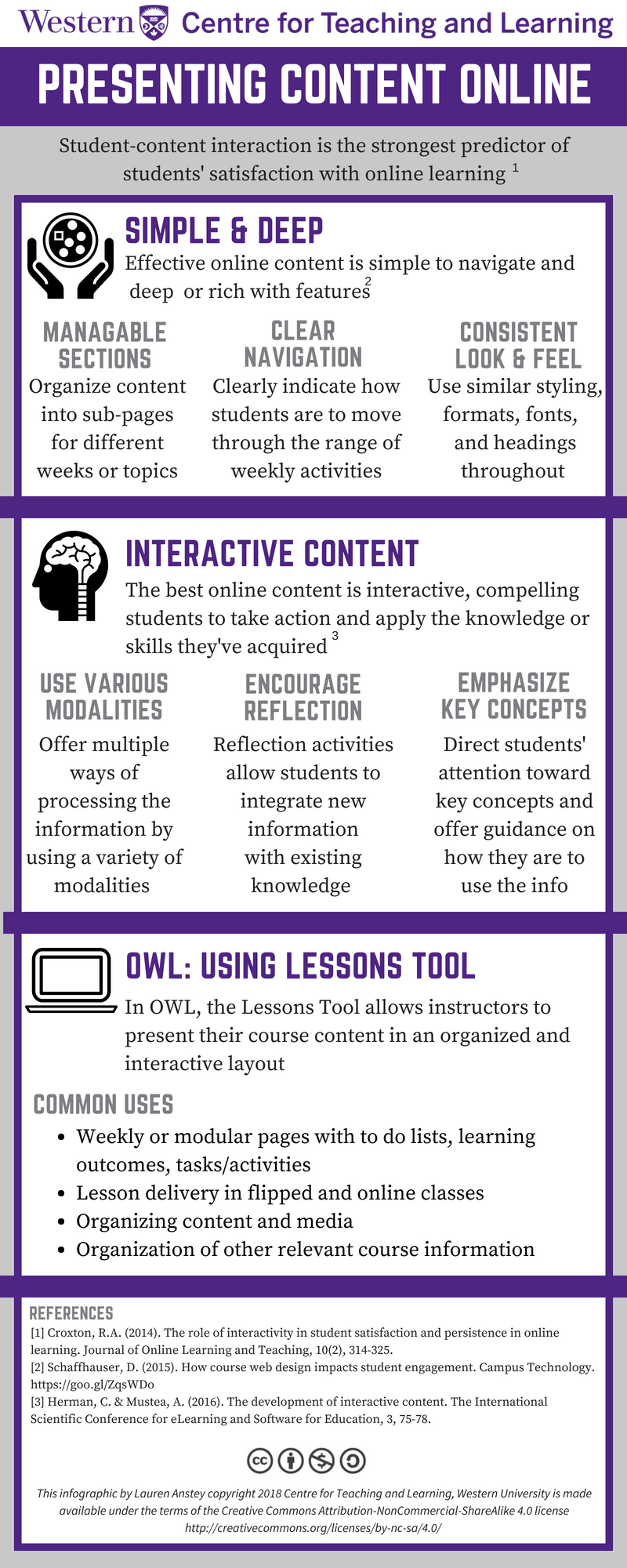 Presenting Content To Different Types Of Learners