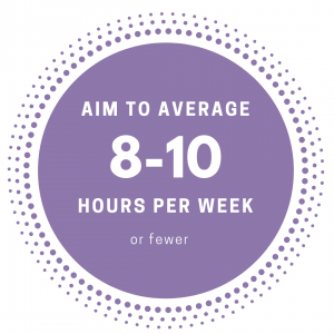 Aim to average 8-10 hours per week or fewer