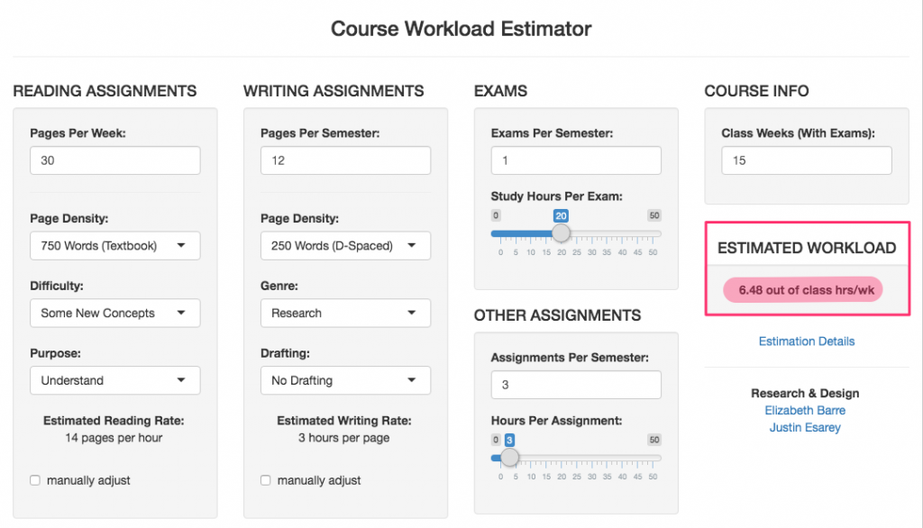 A screenshot of the course workload estimator from RICE CTE